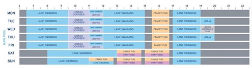 Aquasplash Timetable